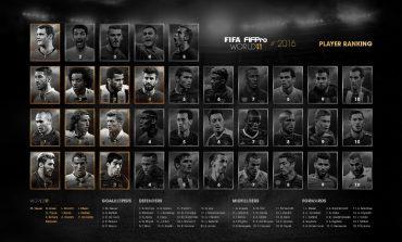Echipa World XI 2016 a fost anunțată la Zurich